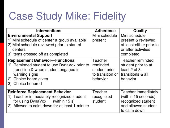 Case Study Mike: Fidelity