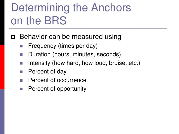 Determining the Anchors