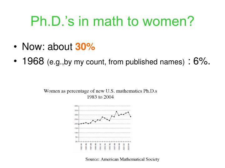 Ph.D.'s in math to women?