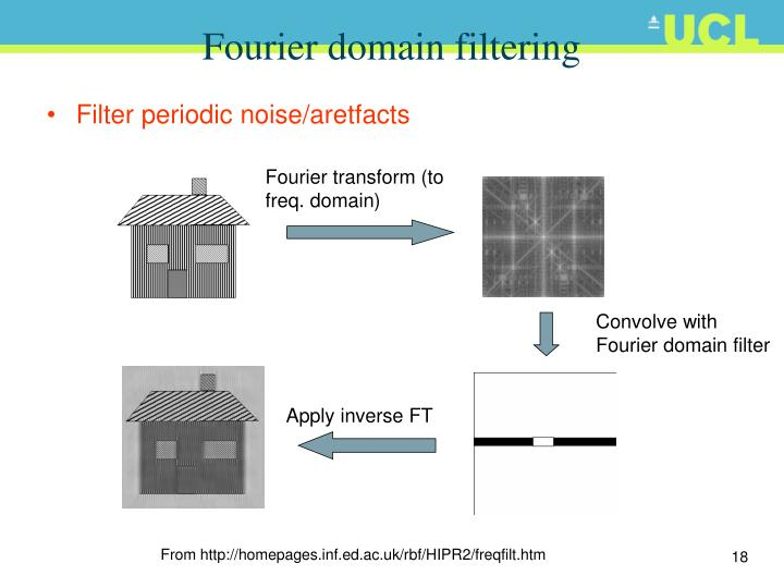 Fourier domain filtering