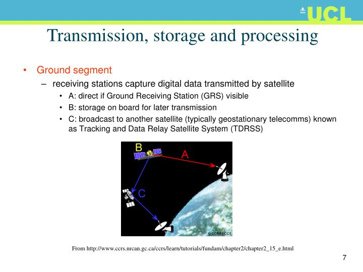 Transmission, storage and processing