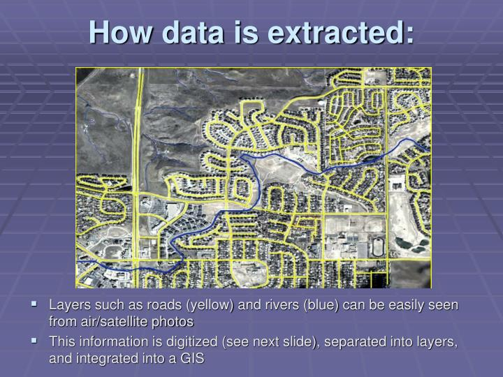How data is extracted: