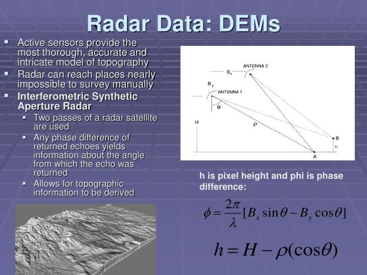 Radar Data: DEMs
