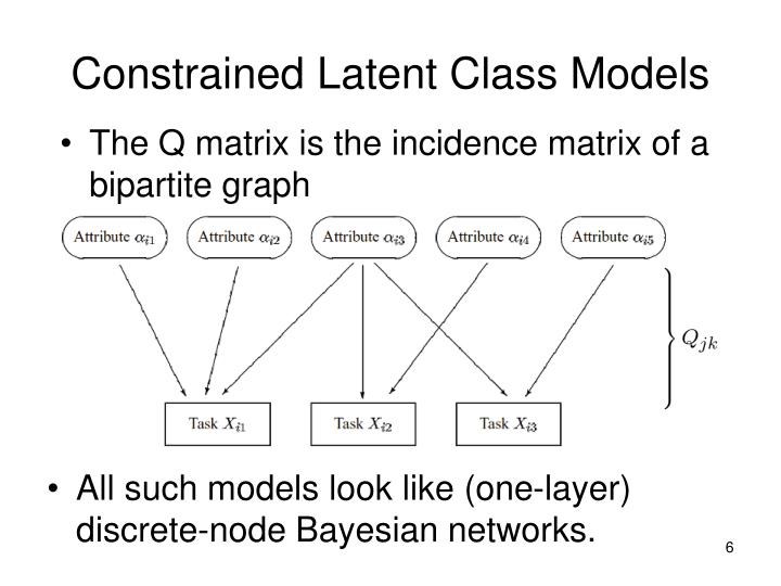 Constrained Latent Class Models