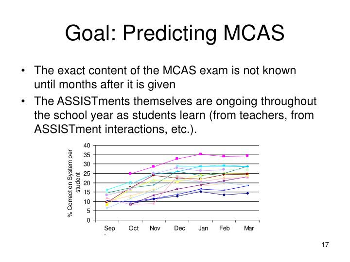 Goal: Predicting MCAS