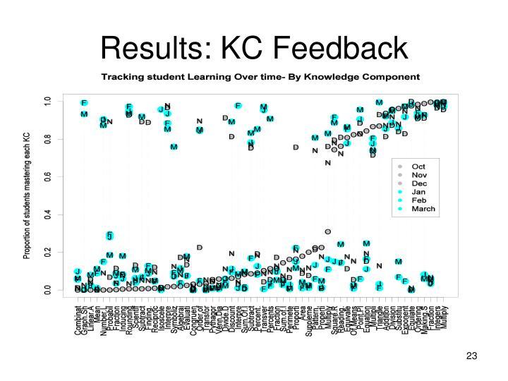 Results: KC Feedback