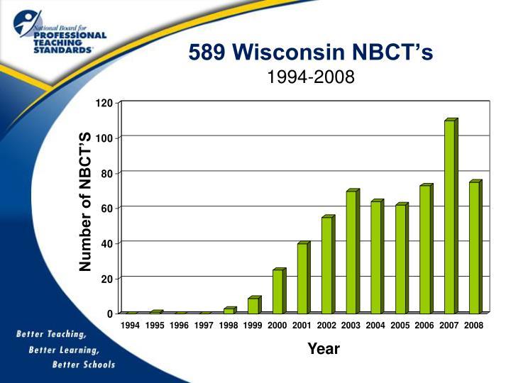589 Wisconsin NBCT's