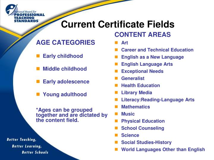 AGE CATEGORIES