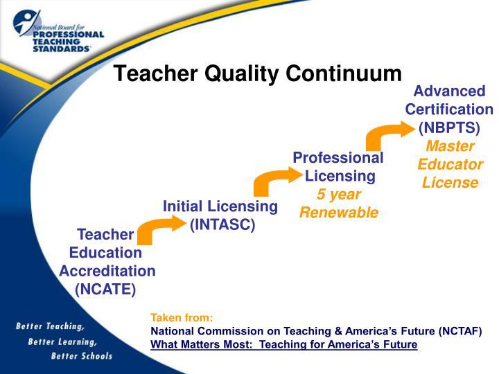 Teacher Quality Continuum