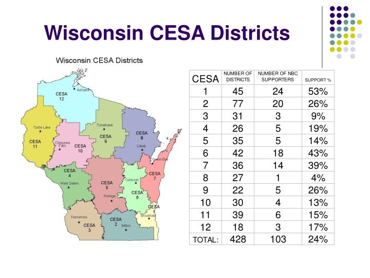Wisconsin CESA Districts