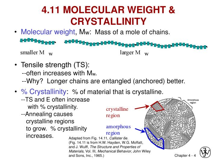 4.11 MOLECULAR WEIGHT & CRYSTALLINITY