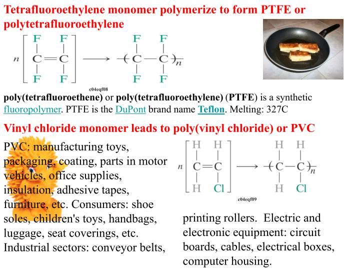 Tetrafluoroethylene monomer polymerize to form PTFE or polytetrafluoroethylene