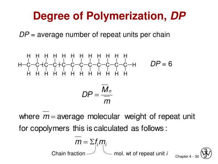 Degree of Polymerization,