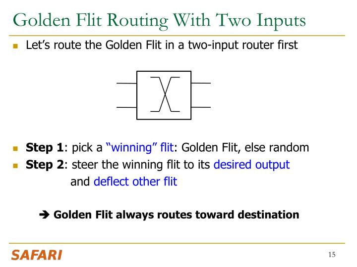 Golden Flit Routing With Two Inputs