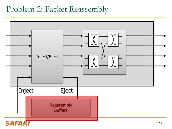 Problem 2: Packet Reassembly
