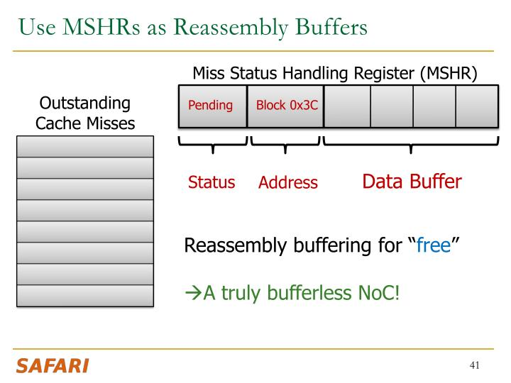 Use MSHRs as Reassembly Buffers