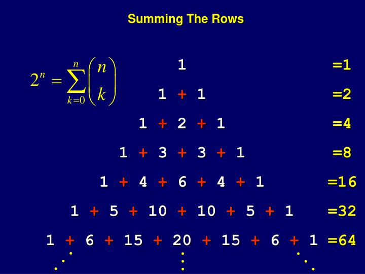 Summing The Rows