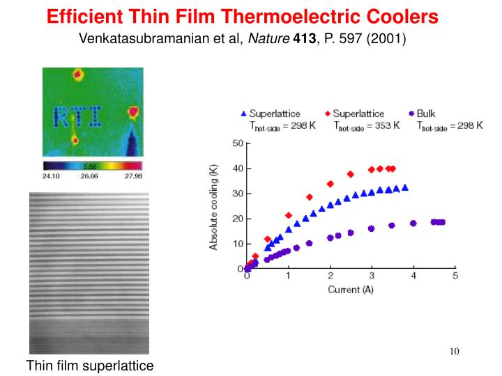 Efficient Thin Film Thermoelectric Coolers