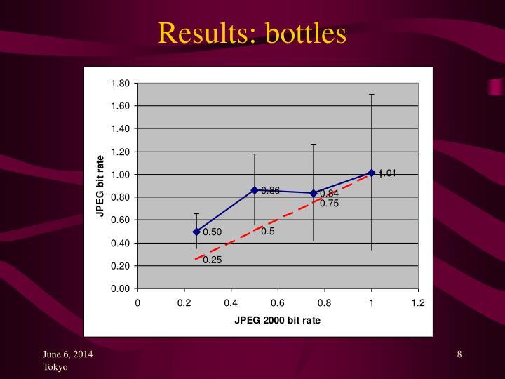 Results: bottles