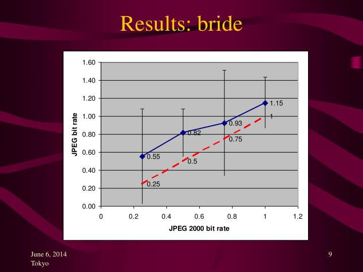 Results: bride