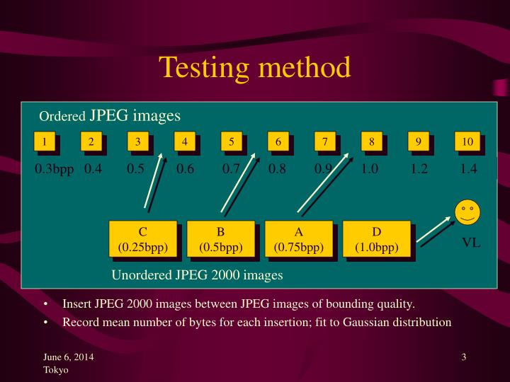 Testing method