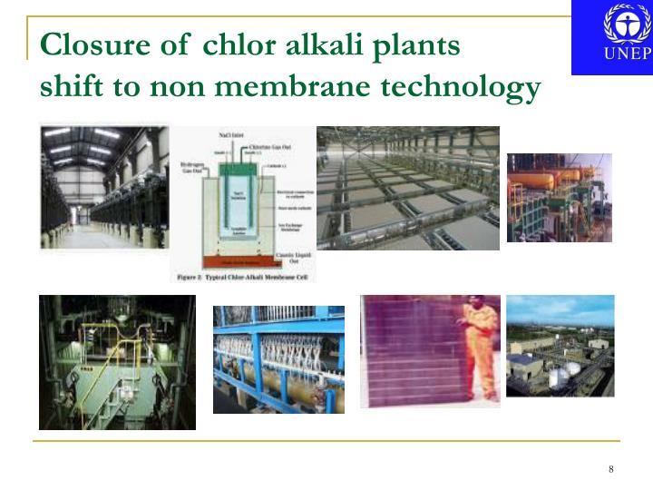Closure of chlor alkali plants
