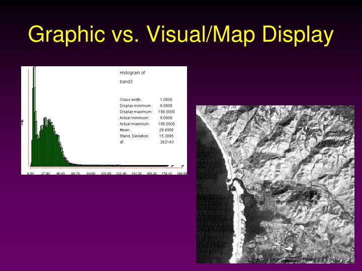 Graphic vs. Visual/Map Display