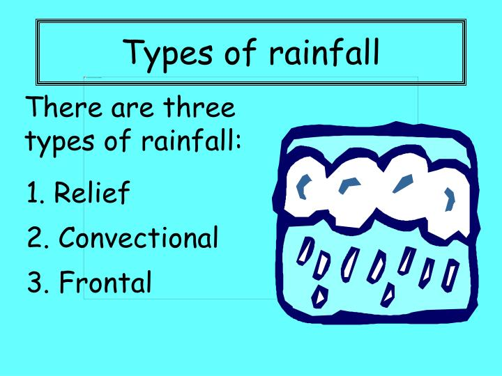Types of rainfall1