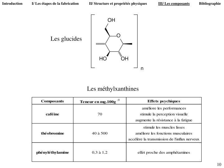 Introduction          I/ Les étapes de la fabrication           II/ Structure et propriétés physiques