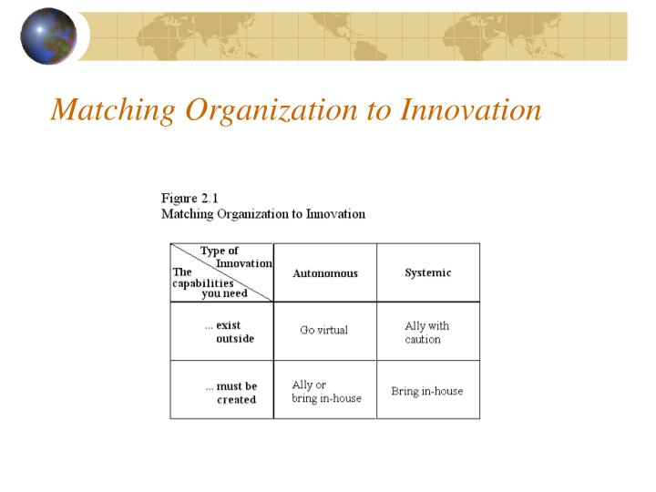 Matching Organization to Innovation