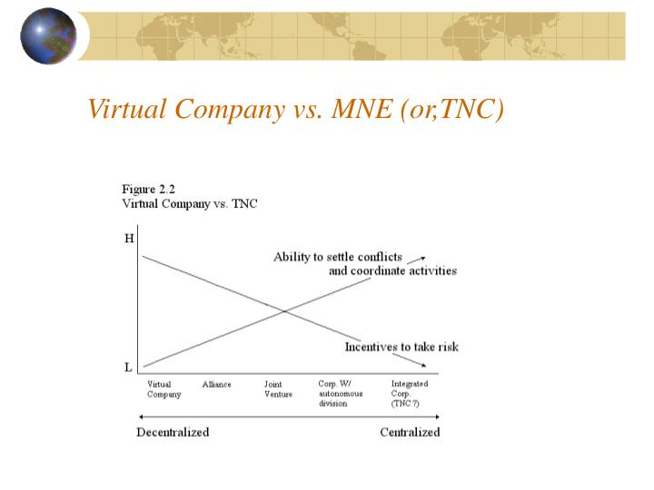 Virtual Company vs. MNE (or,TNC)