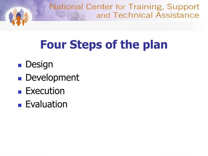 Four Steps of the plan