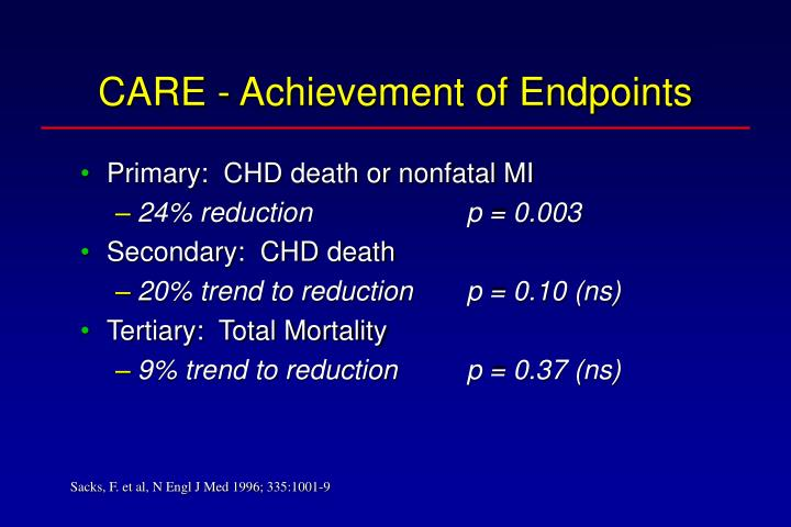 CARE - Achievement of Endpoints