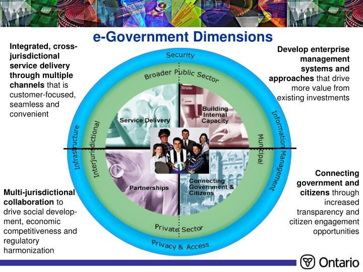 e-Government Dimensions