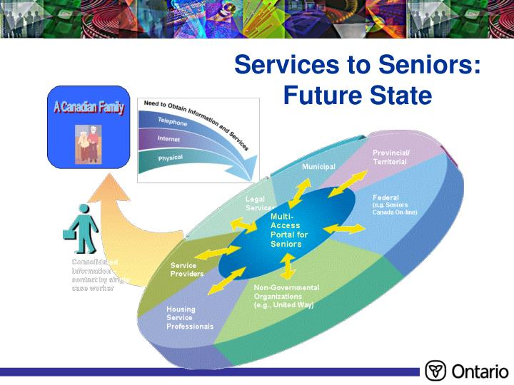 Services to Seniors: Future State