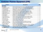 customer premise equipment cpe