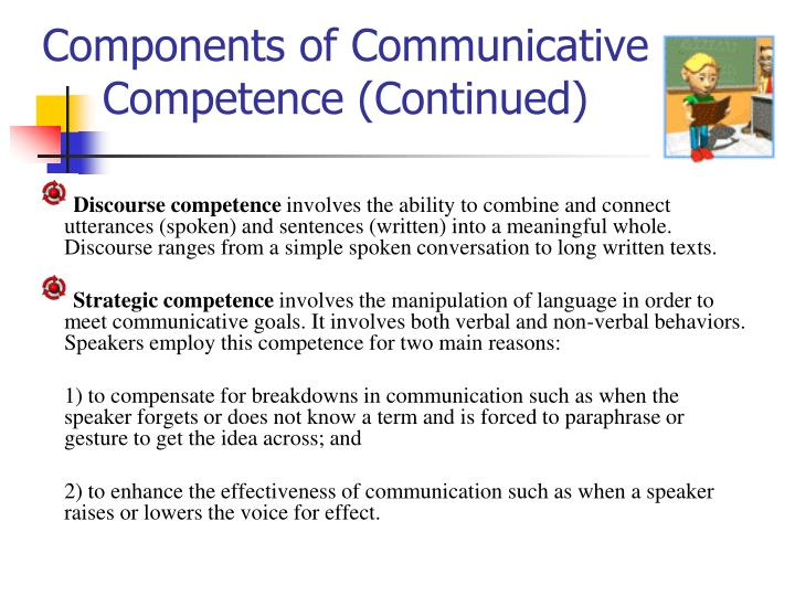 Components of Communicative Competence (Continued)