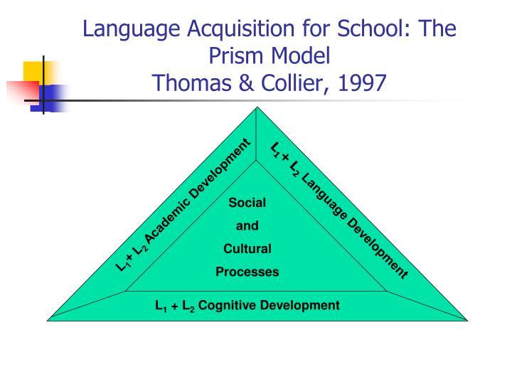 Language Acquisition for School: The Prism Model