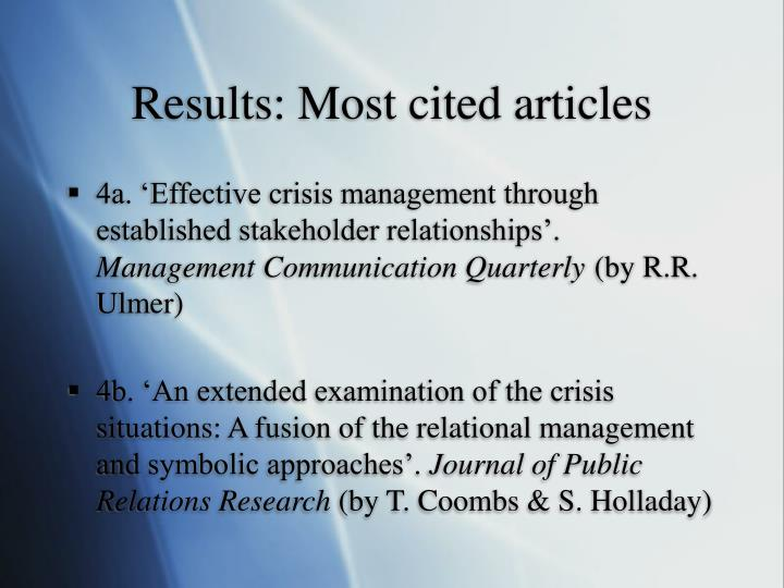 Results: Most cited articles
