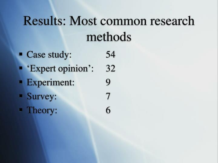 Results: Most common research methods