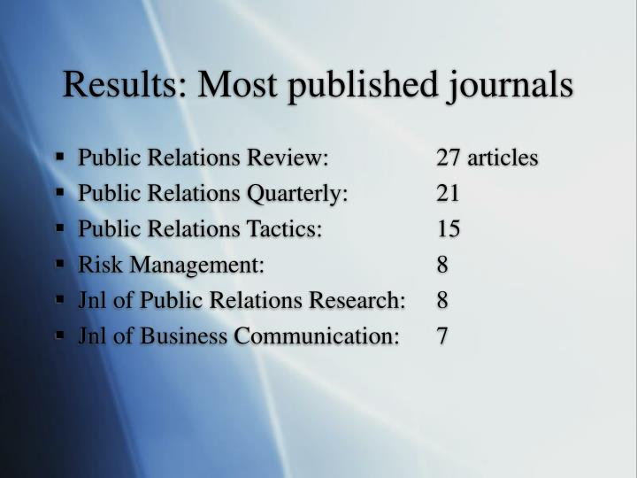 Results: Most published journals