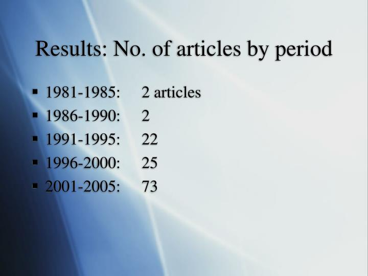 Results: No. of articles by period