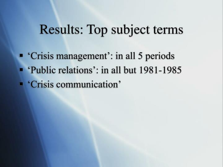 Results: Top subject terms