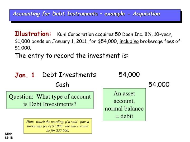 Accounting for Debt Instruments – example - Acquisition