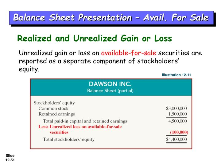 Balance Sheet Presentation – Avail. For Sale