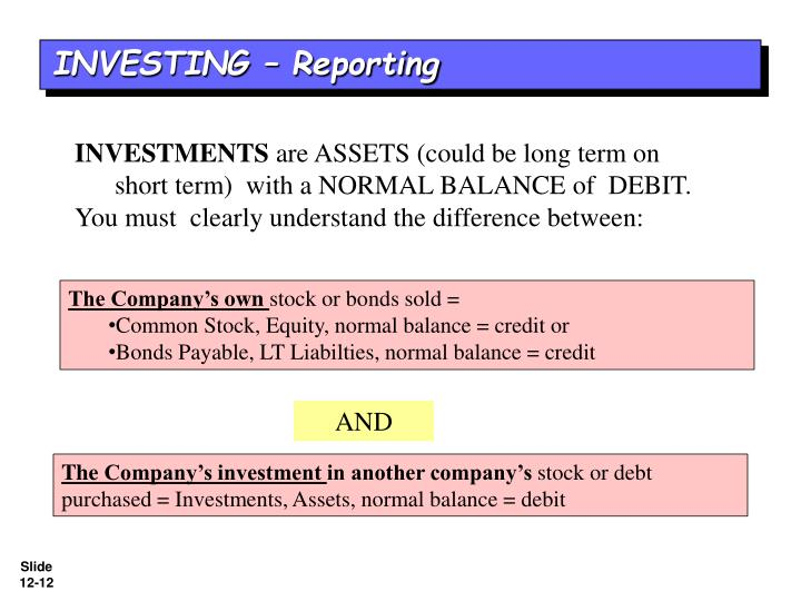 INVESTING – Reporting