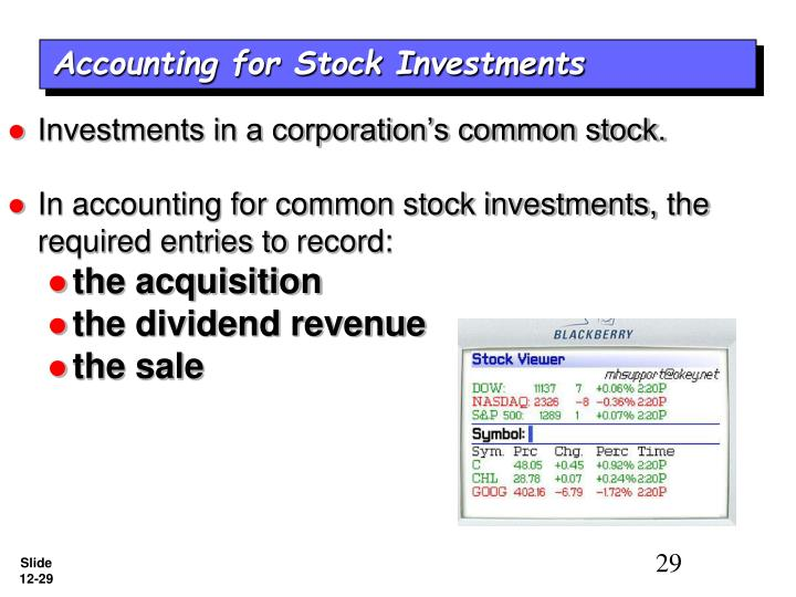 Investments in a corporation's common stock.