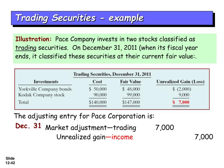 Trading Securities - example