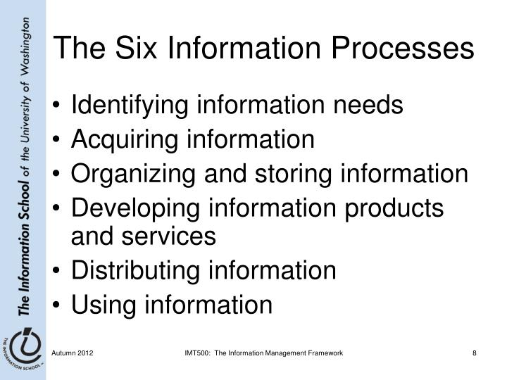 The Six Information Processes