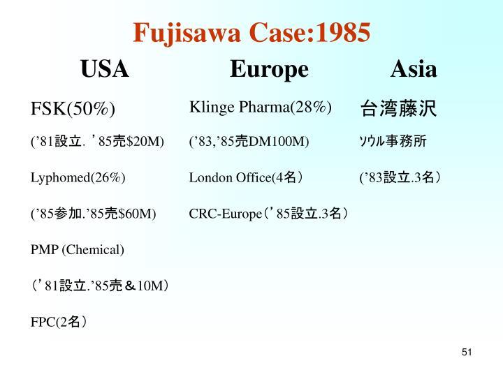 Fujisawa Case:1985